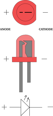 یک نمونه از دیود نورانی (LED)