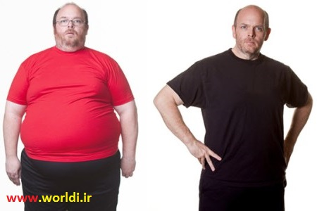 weight-h