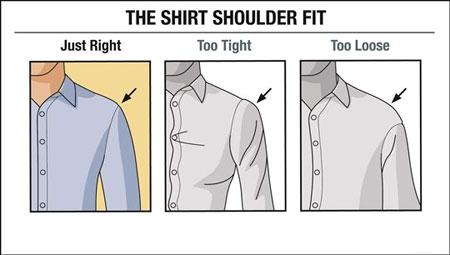 مناسب ترین اندازه سرشانه پیراهن
