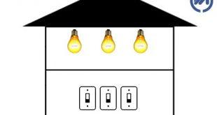 معمای 3 لامپ و 3 کلید