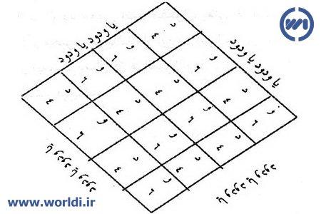 مربع یا ودود