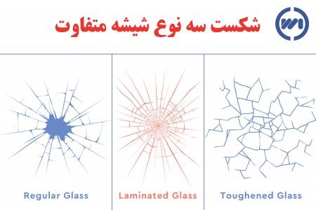 شکست سه نوع شیشه متفاوت