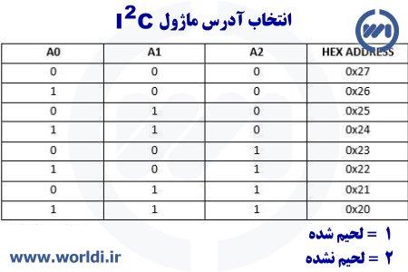جدول انتخاب آدرس برای آی سی PCF8574T
