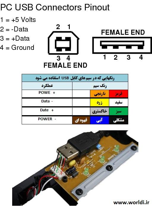 جدول رنگ های کابل USB