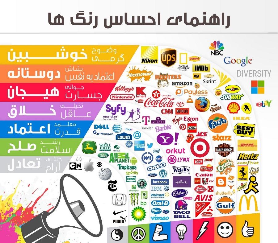 روانشناسی رنگ در طراحی لوگو (آرم) | دنیای اطلاعاتروانشناسی رنگ در طراحی لوگو
